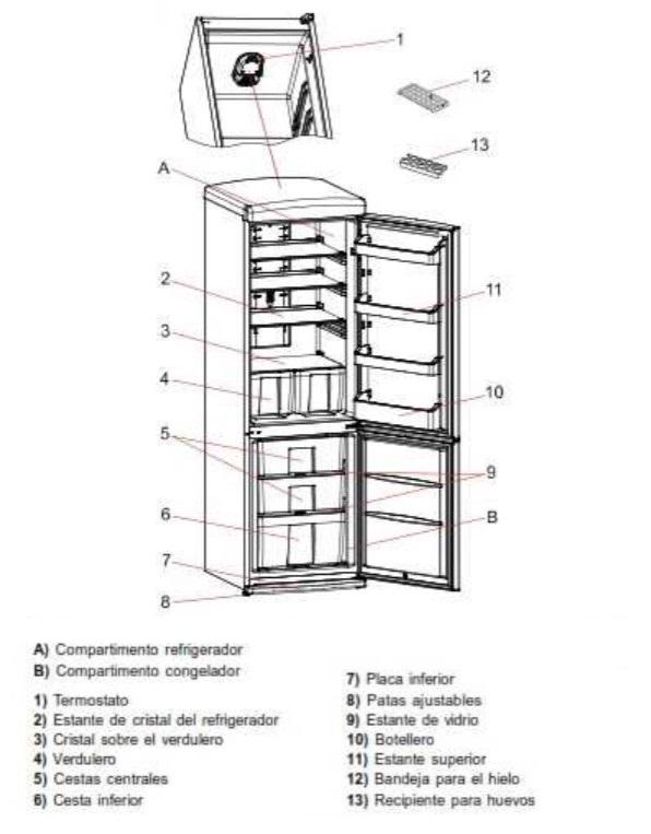 sauber combi frigorifico americano manual instrucciones